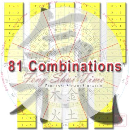 81 combinations Xuan Kong Feng Shui Time
